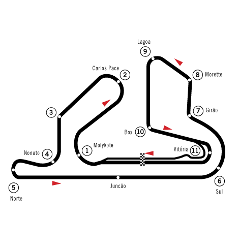 1989 Brazilian Grand Prix