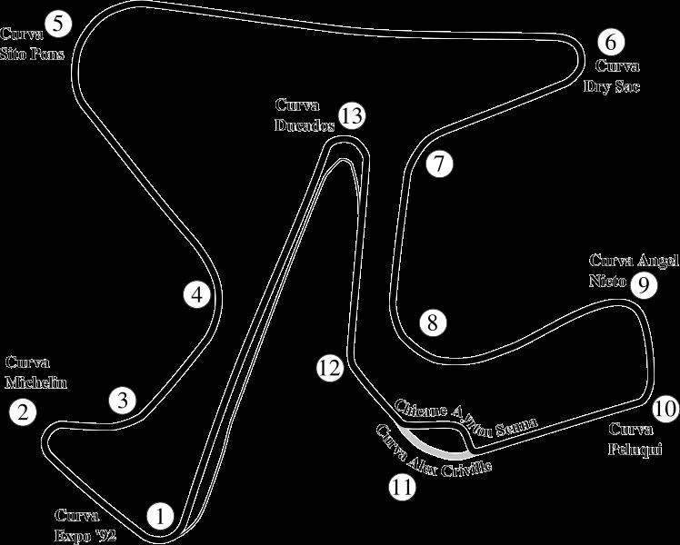 2012 Jerez Test