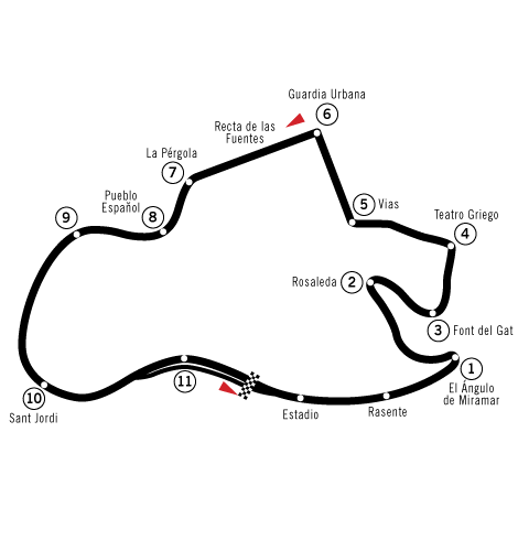 Montjuïc Park Circuit