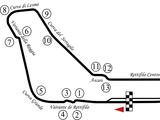 1994 Italian Grand Prix