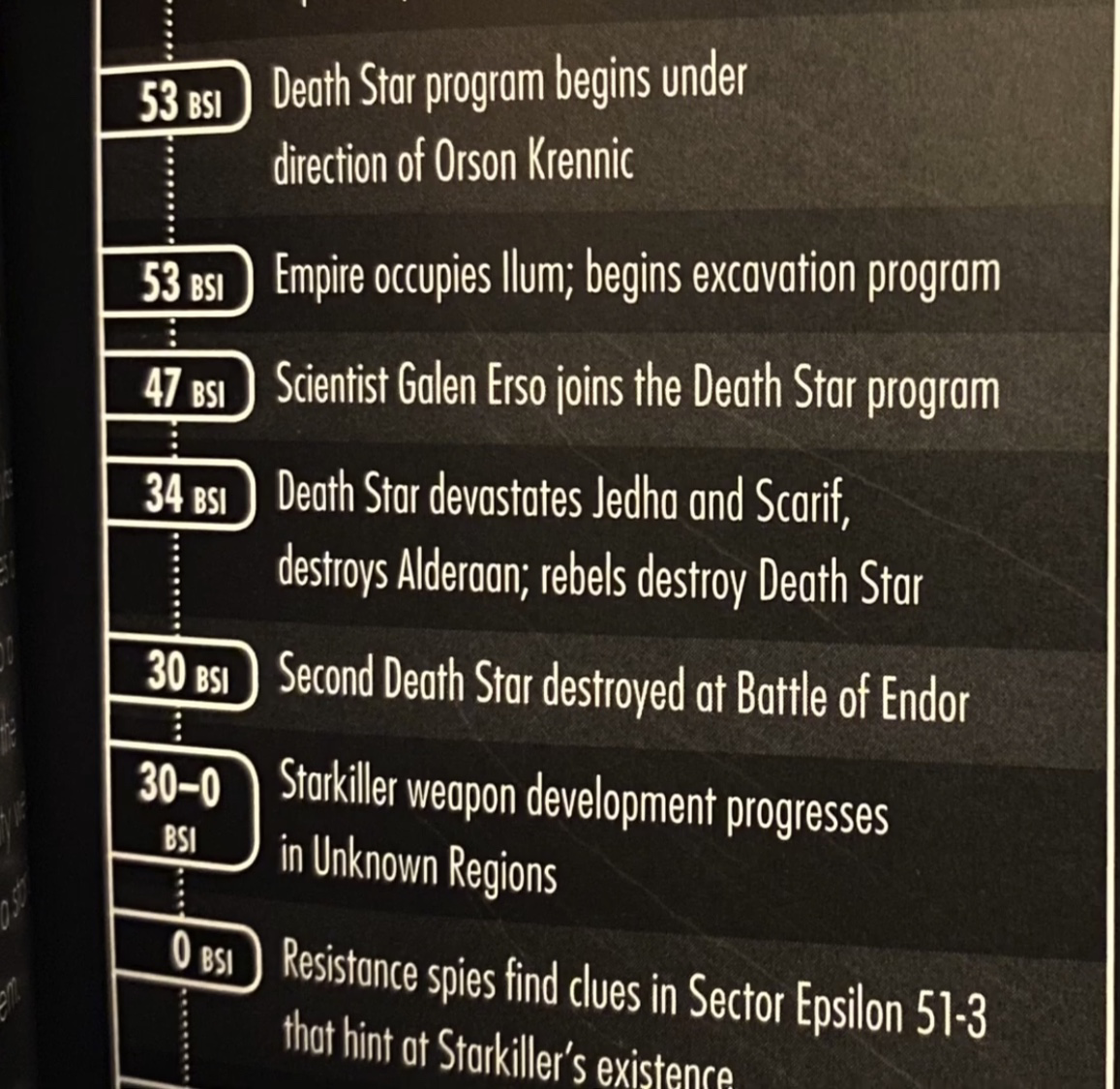 WTF Disney has changed the Star Wars timeline   Fandom