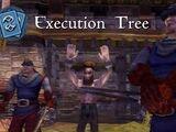 Execution Tree