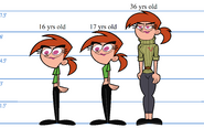 Vicky Age Chart