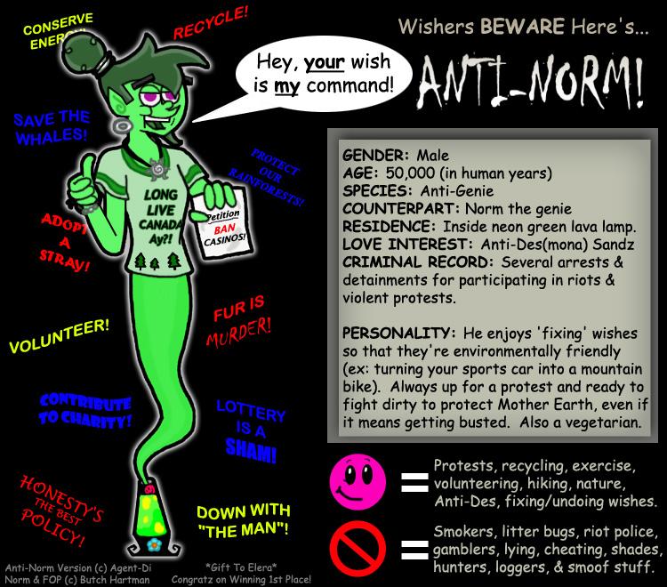Anti-Norm