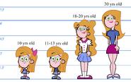 Missy Age Chart
