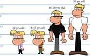 Tad Age Chart
