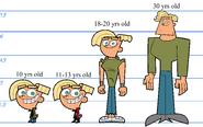 Chester McBadbat Age Chart
