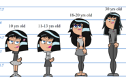 Betty Star Age Chart