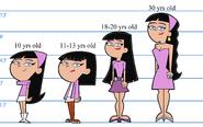 Trixie Tang Age Chart
