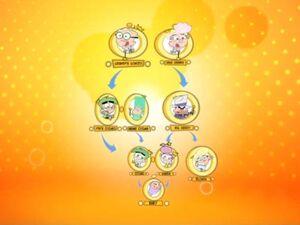 Cosma-Fairywinkle family