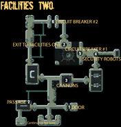 Secret Vault facilities two