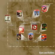 Fo4 map guns and bullets