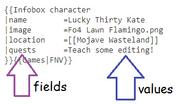 TVA Infobox example.png