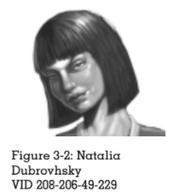 VDSG Figure 3-2 Natalia Dubrovhsky.png