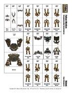Fallout Warfare Robots