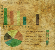 FNV SS Sales chart