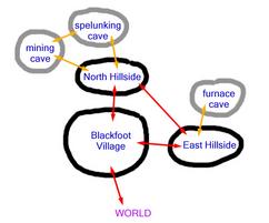 Blackfoot Village map.png