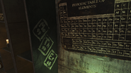 FO4FH Shrine password