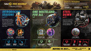 FO76 Sept Roadmap