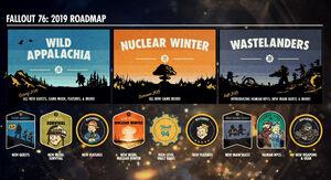 Fallout 76 Updated Roadmap 2019.jpg