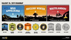 Fallout 76 content roadmap 2019.jpg