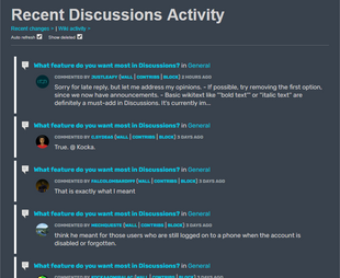 DiscussionsActivity