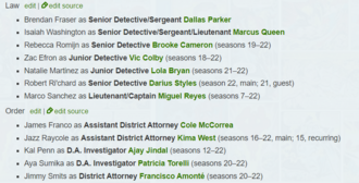 Law & Order New Orleans Cast season 22.png