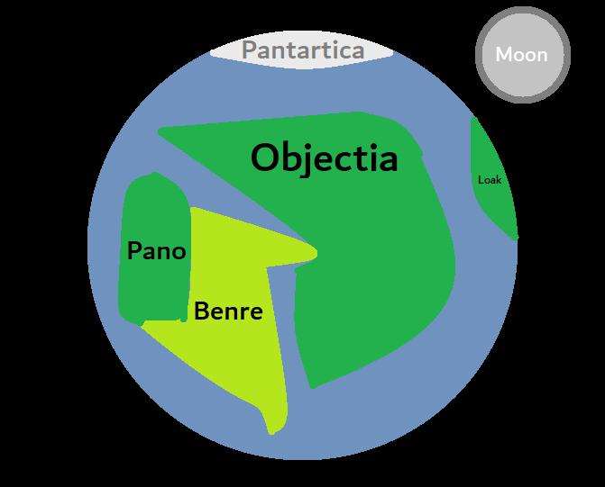 Object World