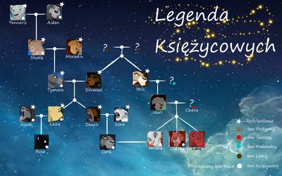 LegendaLwówKsiężycowych.png