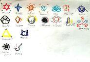 Symbole planetKrólestw i organizacji