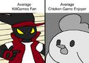 Chickengameisfun