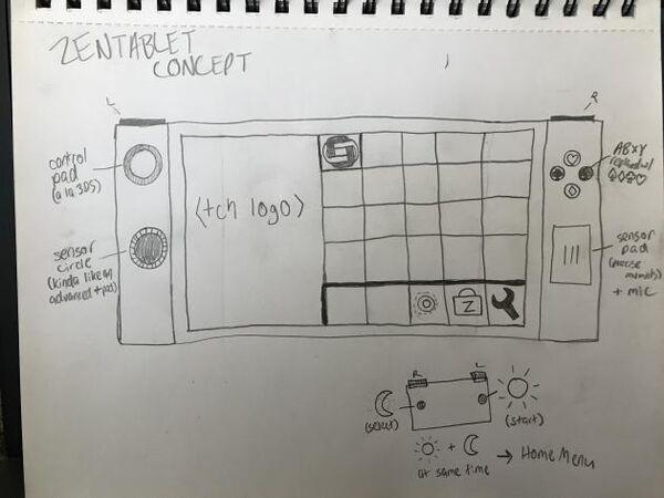 Zentablet Concept Art.jpg