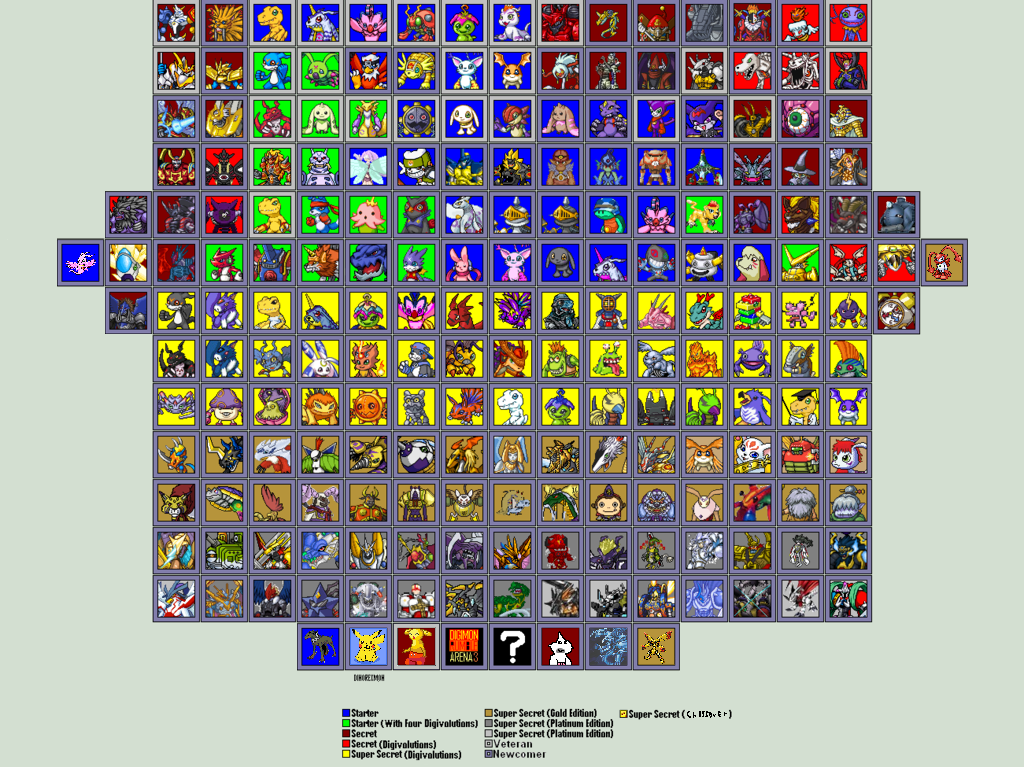 Digimon Ultimate Rumble Arena (better version)