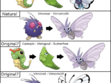 Pokémon Evolution Theories