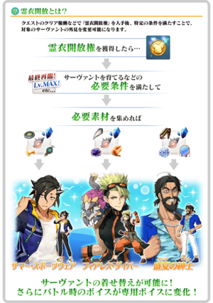Summer2021MaleCostumes.png