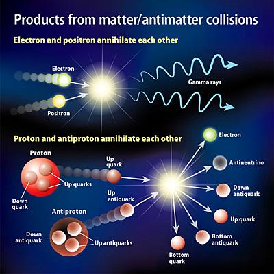 Antimatter Manipulation