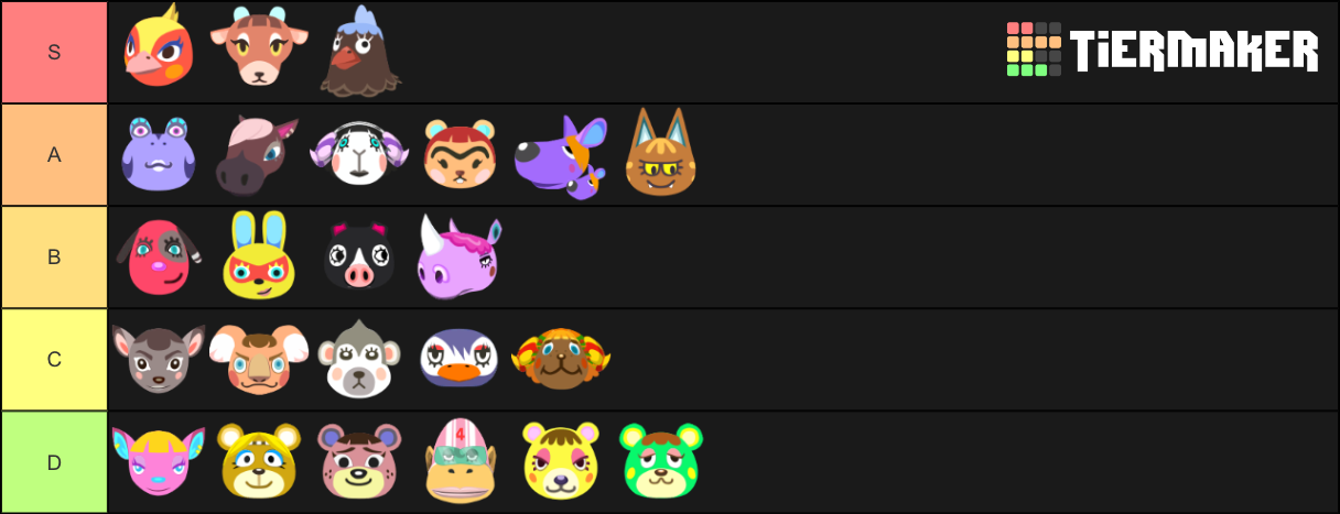 Uchi Sisterly Tier List Fandom