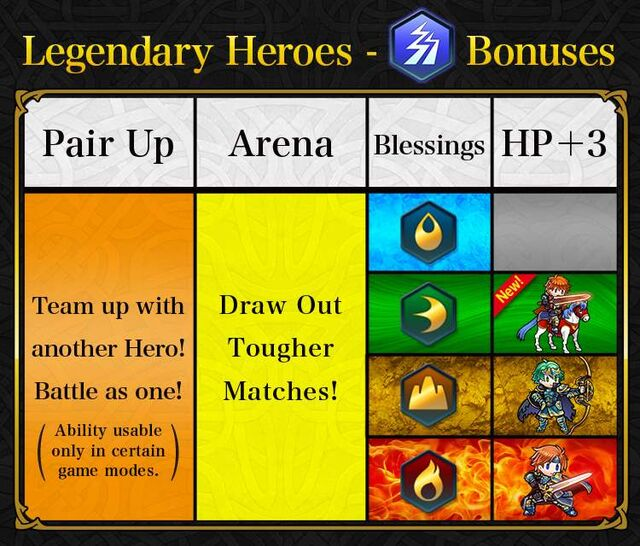 News Legendary Heroes Table Eliwood.jpg