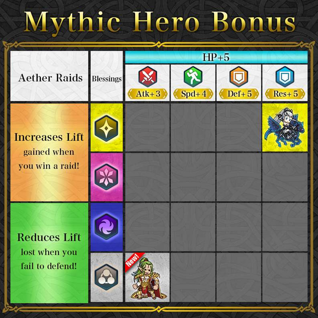 News Mythic Heroes Table Duma.png