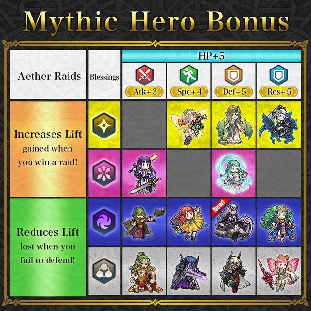 News Mythic Heroes Table Hel.jpg