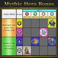 News Mythic Heroes Table Sothis.jpg