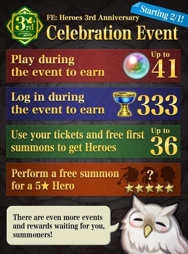 News 3rd Anniversary rewards.jpg