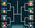 News Voting Gauntlet The Chosen Ones Heroes.png