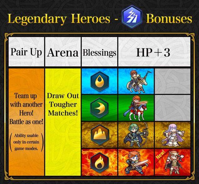 News Legendary Heroes Table Celica.jpg