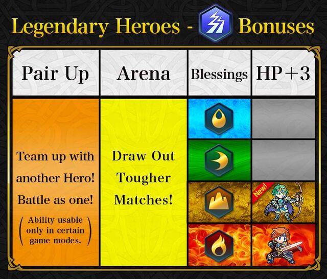News Legendary Heroes Table Alm.jpg