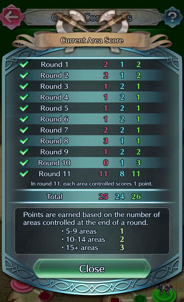 Guide Grand Conquests Score.png