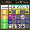 News Mythic Heroes Table Lif.jpg