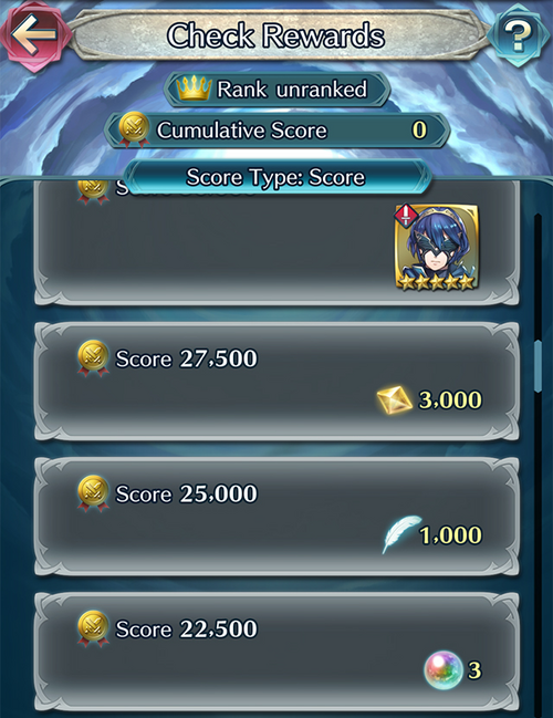 Update Tempest Trials Rewards.png