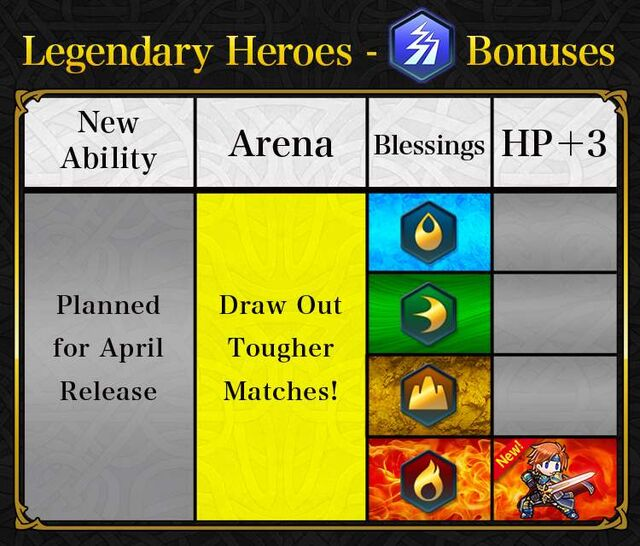 News Legendary Heroes Table Roy.jpg
