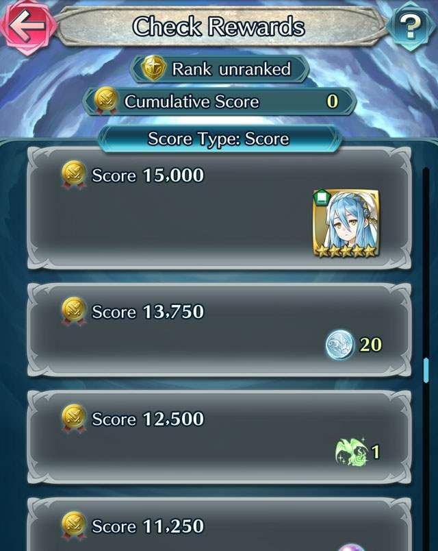 News Tempest Trials Before We Met Rewards.jpg